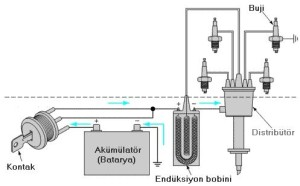 enduksiyon2