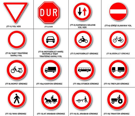 trafik işaretleri nedir